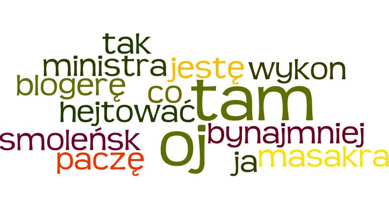 10 najbardziej irytujących słów w 2012 [WYNIKI]