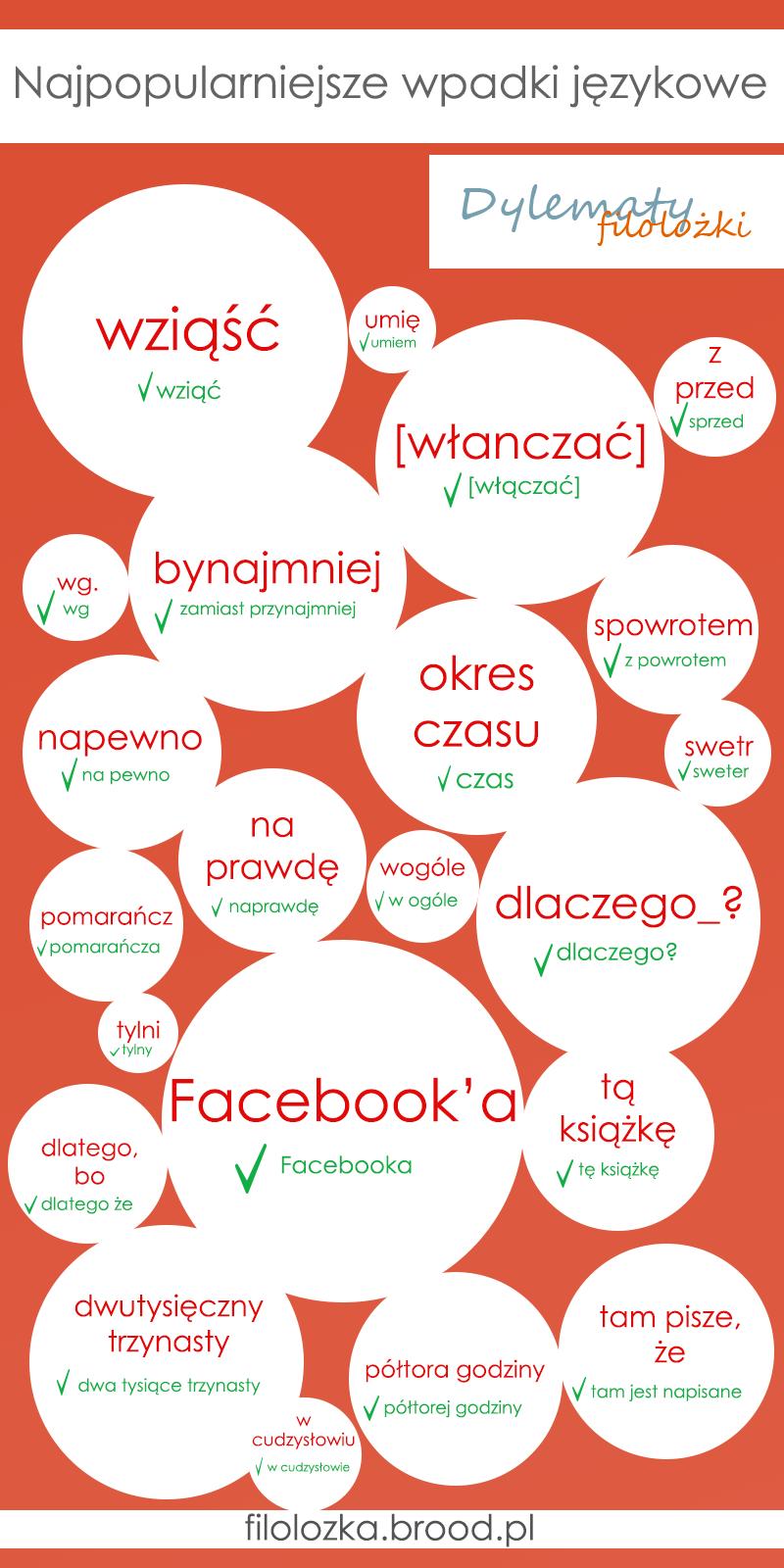 Najpopularniejsze wpadki językowe [INFOGRAFIKA]